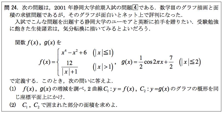 2001年静岡大学のグラフ描写入試問題