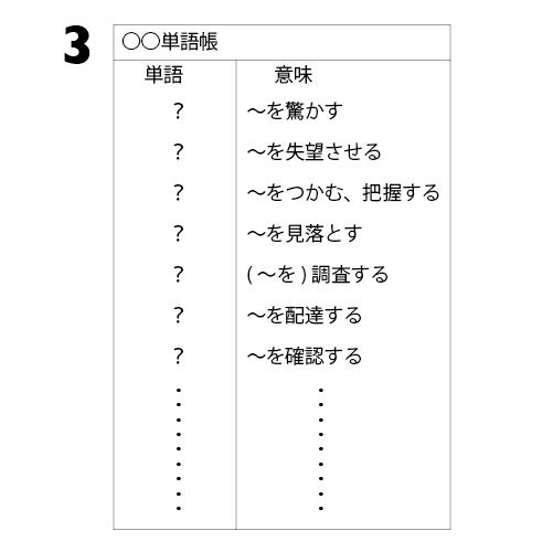 最新学術研究論文×難関大学生の経験 スーパー暗記術