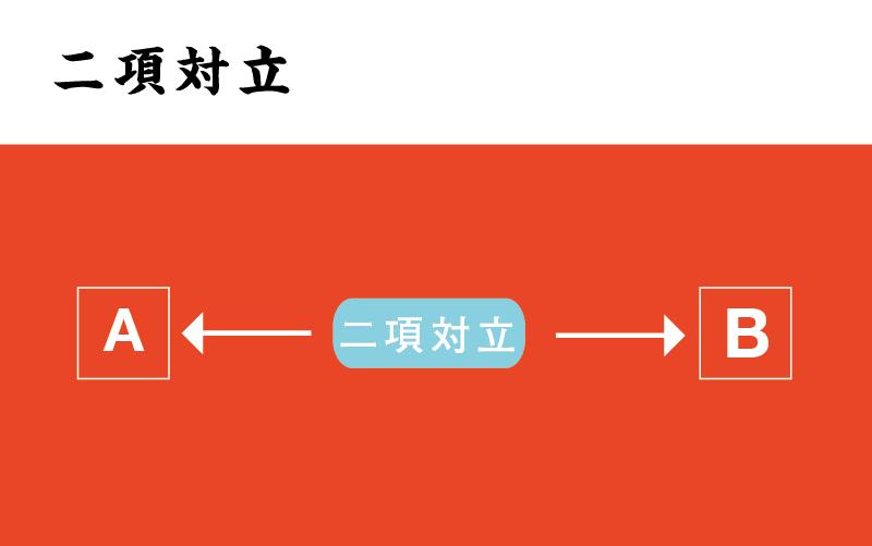 鉄のオキテ! 現代文の読解法