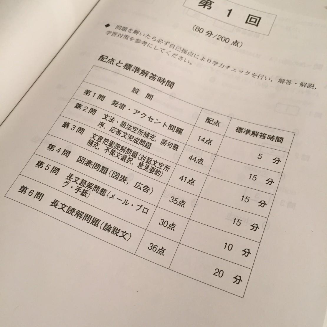 『マーク式総合問題集』の特徴とおすすめの使い方