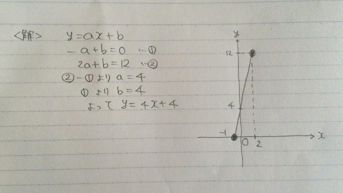 点数が上がる!? 高得点がもらえる上手な数学の答案の書き方