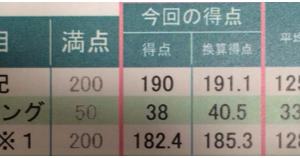 goukaku-suppli_2015-11-13_08-45-21.png