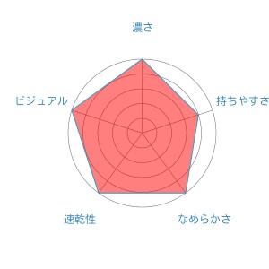 radar-chart (5)jetstream