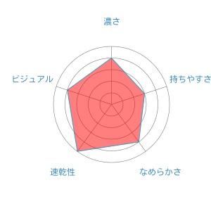 radar-chart (7)VICUNA