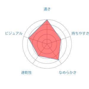 radar-chart (8)energel