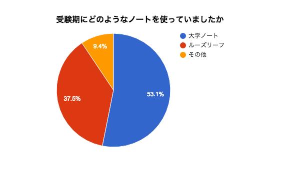 %e3%82%b9%e3%82%af%e3%83%aa%e3%83%bc%e3%83%b3%e3%82%b7%e3%83%a7%e3%83%83%e3%83%88-2016-09-10-23-08-29
