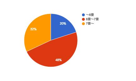 %e3%82%b9%e3%82%af%e3%83%aa%e3%83%bc%e3%83%b3%e3%82%b7%e3%83%a7%e3%83%83%e3%83%88-2016-12-17-15-03-07