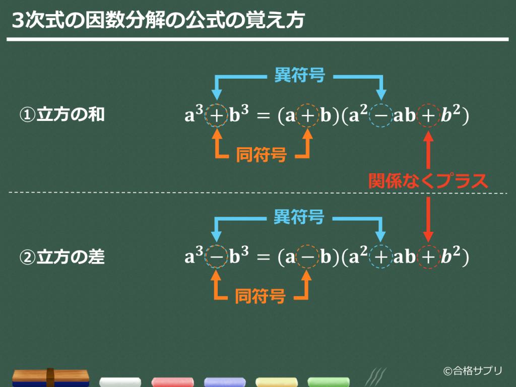 3次式の因数分解の公式の覚え方