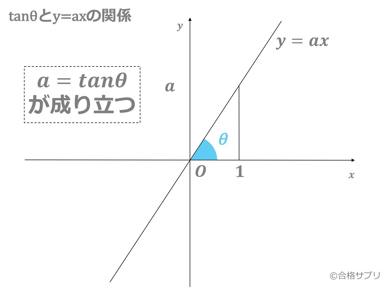 元ファイル_単元別