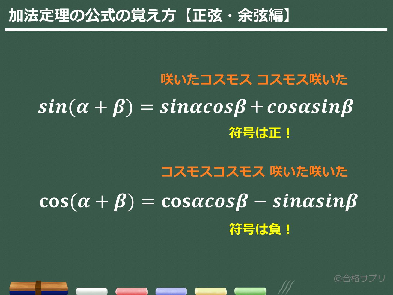 単元別スライド