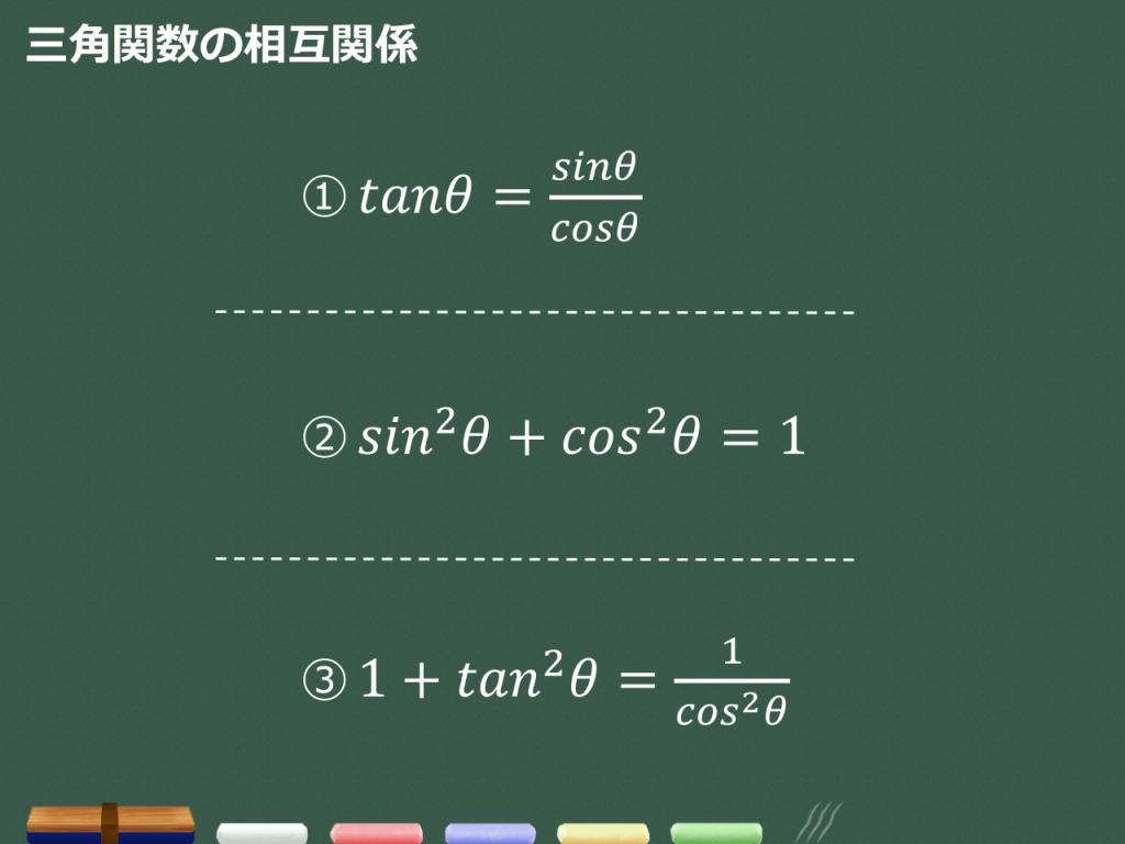 【3分で分かる!】三角関数の基礎知識