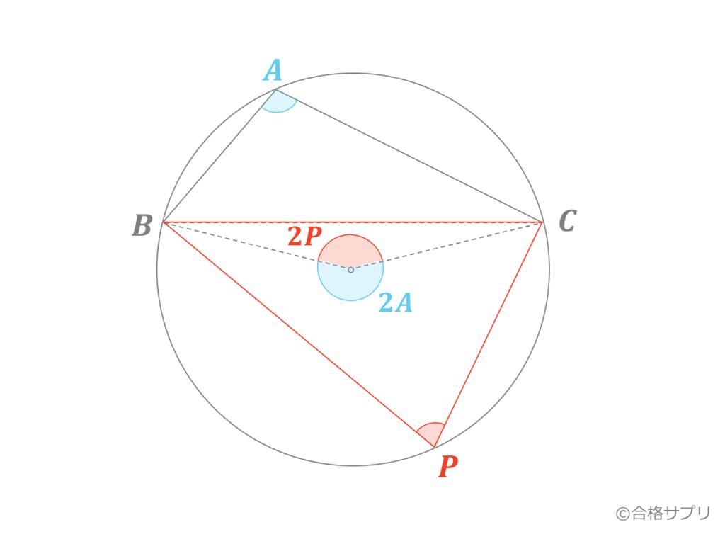 【3分で分かる!】正弦定理の公式と証明、使い方のコツ
