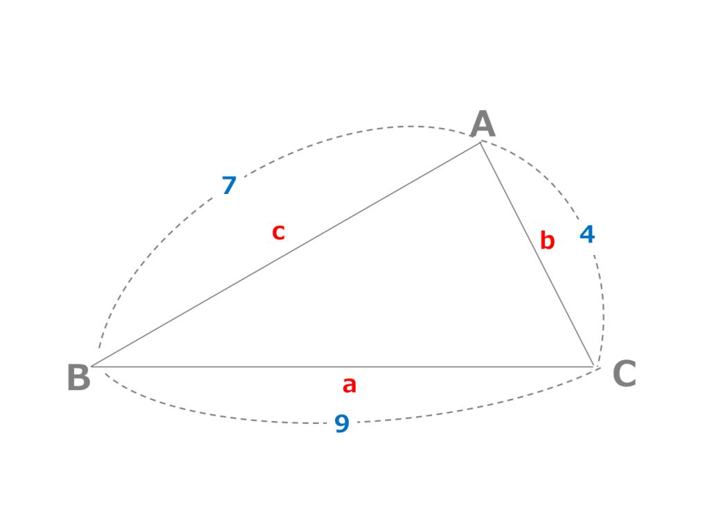【3分で分かる!】ヘロンの公式、証明と使い方のコツ
