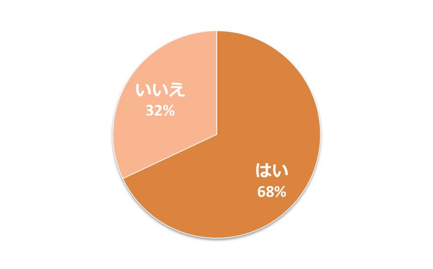 センターリサーチ_判定