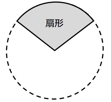 ぎ 面積 の おう 形